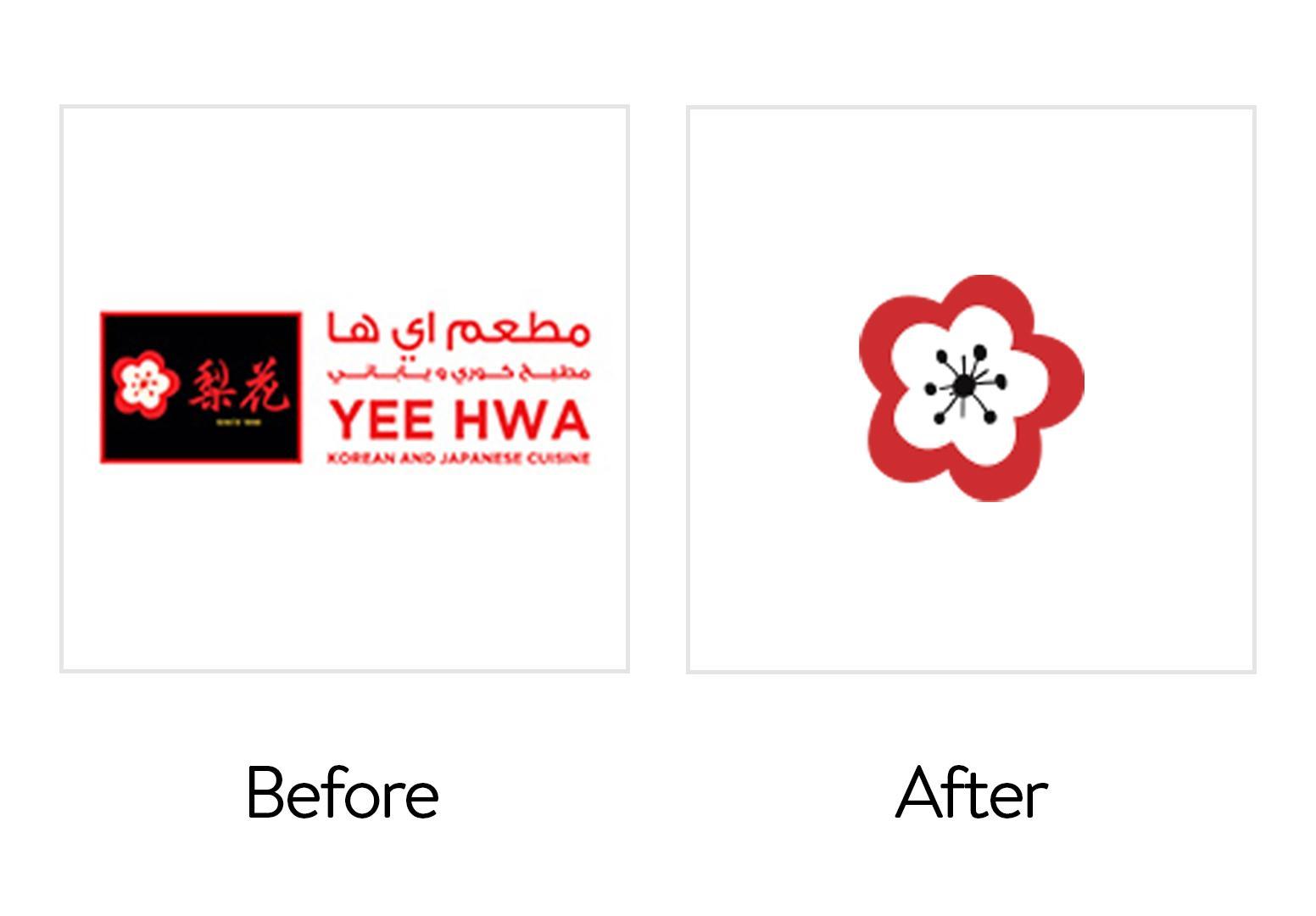 YEE HWA CASE STUDY - News